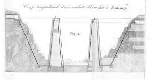 aqueduc à niveaux